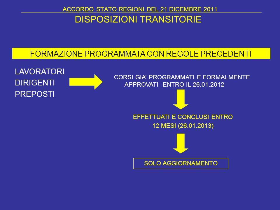 ACCORDO STATO REGIONI DEL 21 DICEMBRE 2011