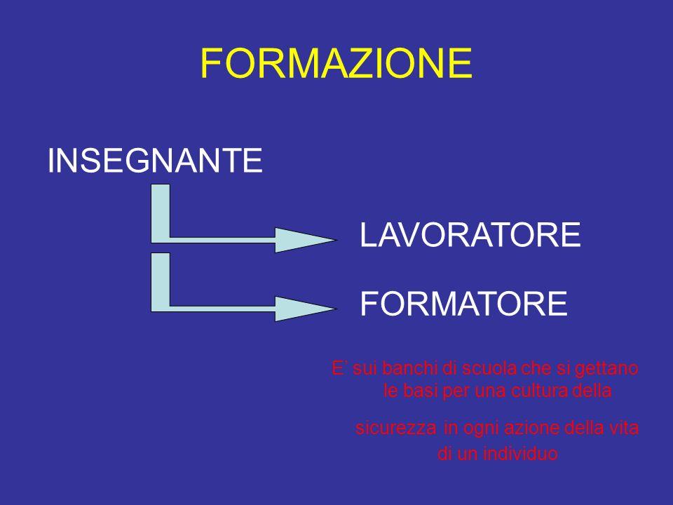FORMAZIONE INSEGNANTE LAVORATORE FORMATORE