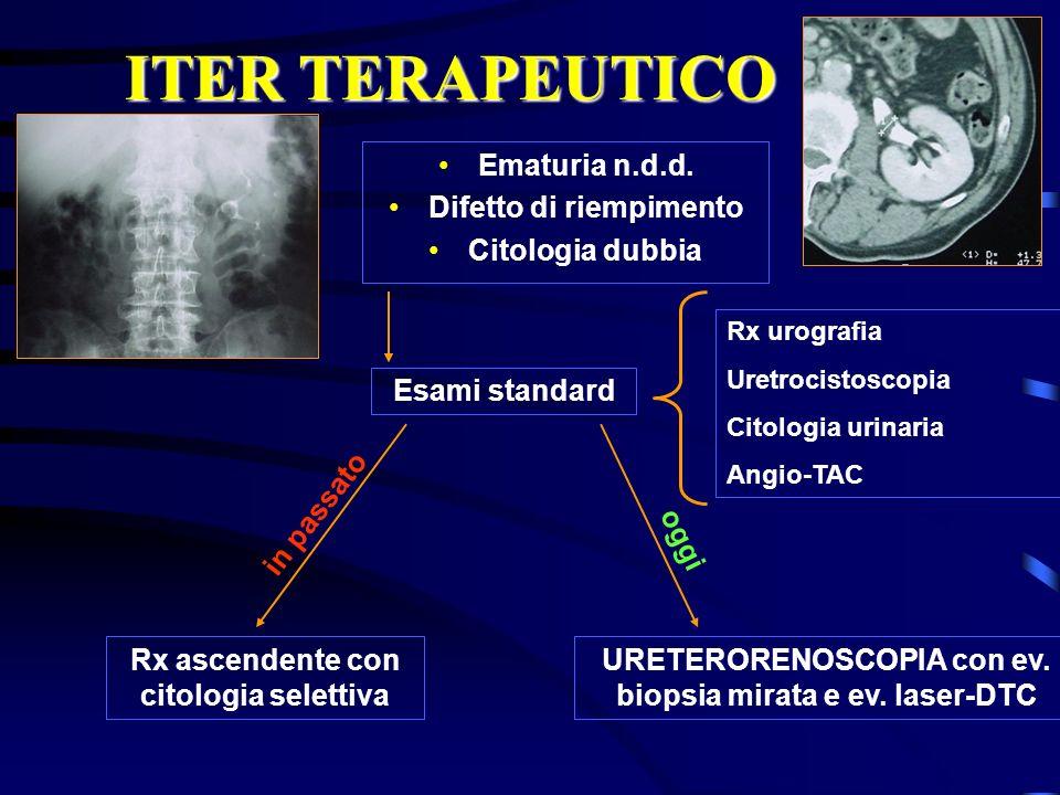 ITER TERAPEUTICO Ematuria n.d.d. Difetto di riempimento
