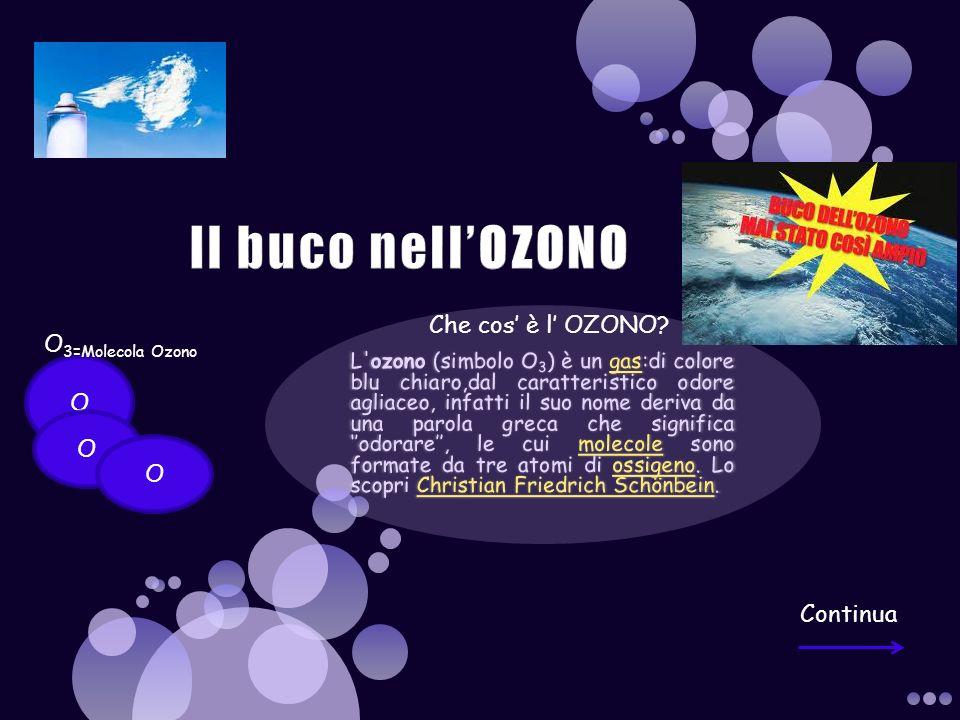 Il buco nell'OZONO Che cos' è l' OZONO O3=Molecola Ozono O O O