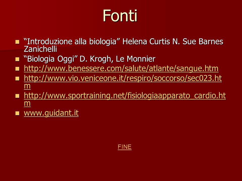 Fonti Introduzione alla biologia Helena Curtis N. Sue Barnes Zanichelli. Biologia Oggi D. Krogh, Le Monnier.