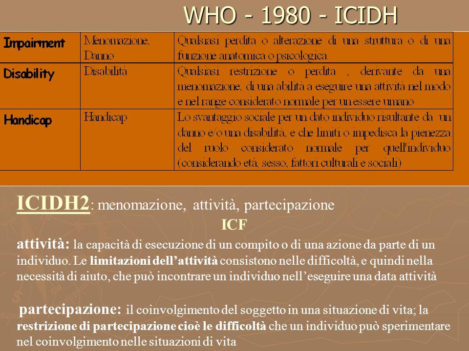 WHO - 1980 - ICIDH ICIDH2: menomazione, attività, partecipazione ICF