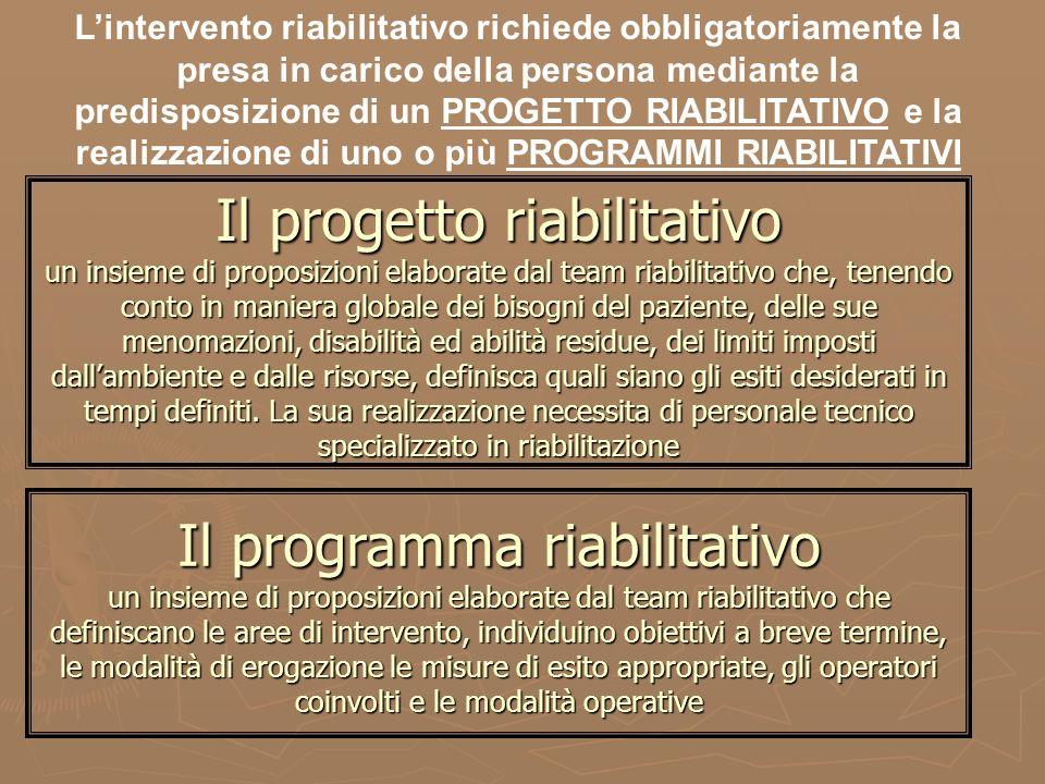 L'intervento riabilitativo richiede obbligatoriamente la presa in carico della persona mediante la predisposizione di un PROGETTO RIABILITATIVO e la realizzazione di uno o più PROGRAMMI RIABILITATIVI