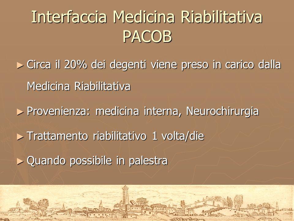 Interfaccia Medicina Riabilitativa PACOB