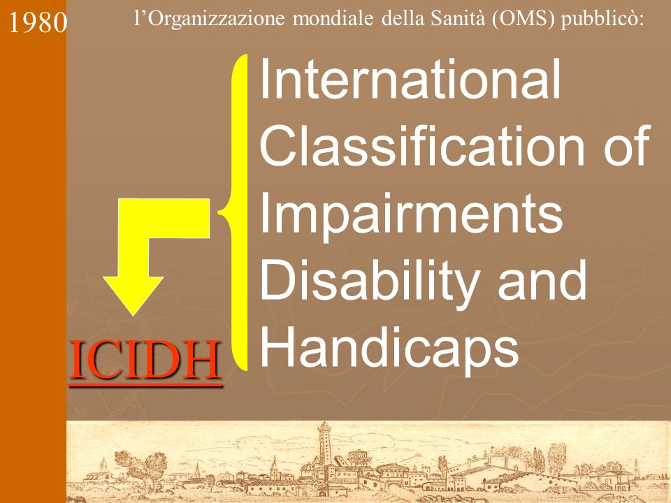 International Classification of Impairments Disability and Handicaps