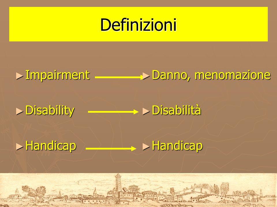 Definizioni Impairment Disability Handicap Danno, menomazione