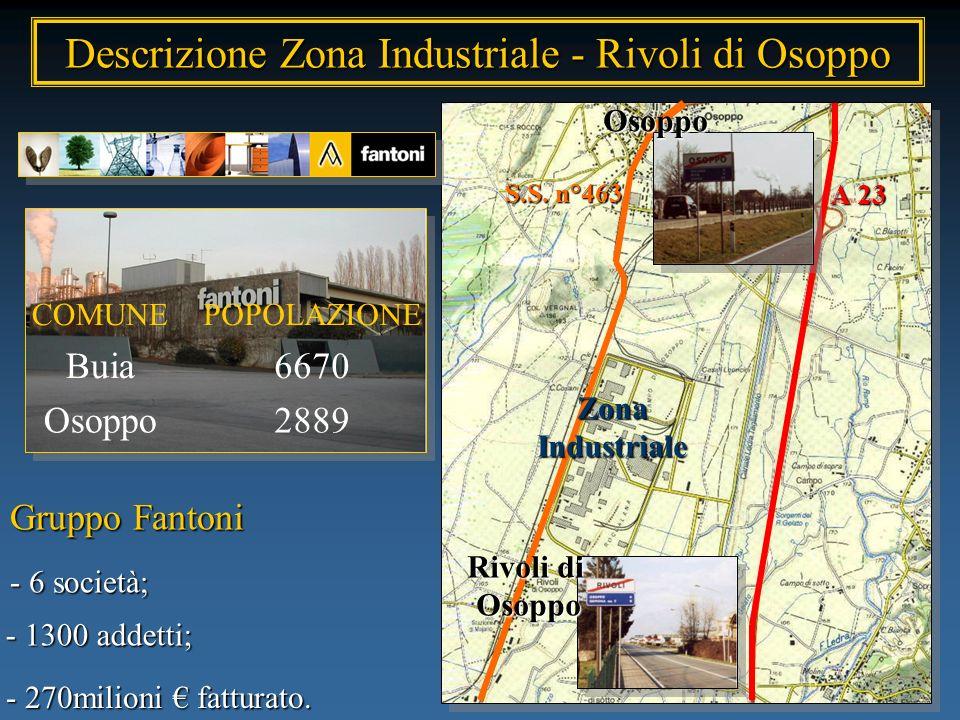 Descrizione Zona Industriale - Rivoli di Osoppo