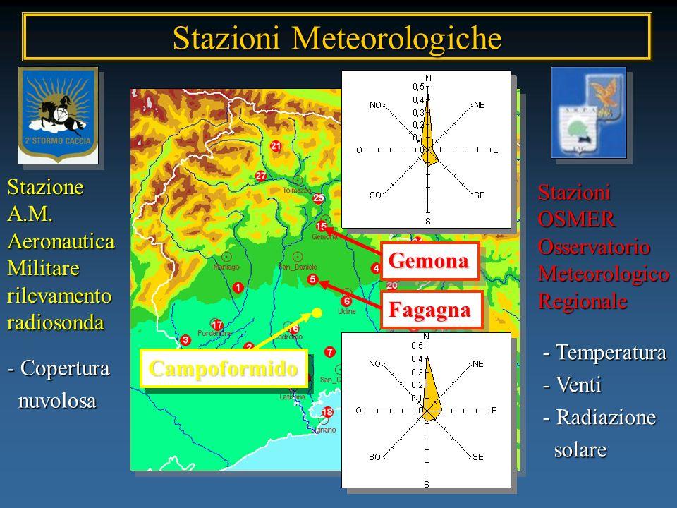 Stazioni Meteorologiche