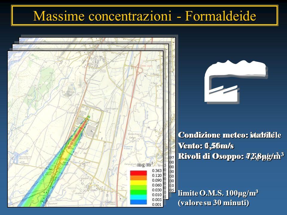 Massime concentrazioni - Formaldeide