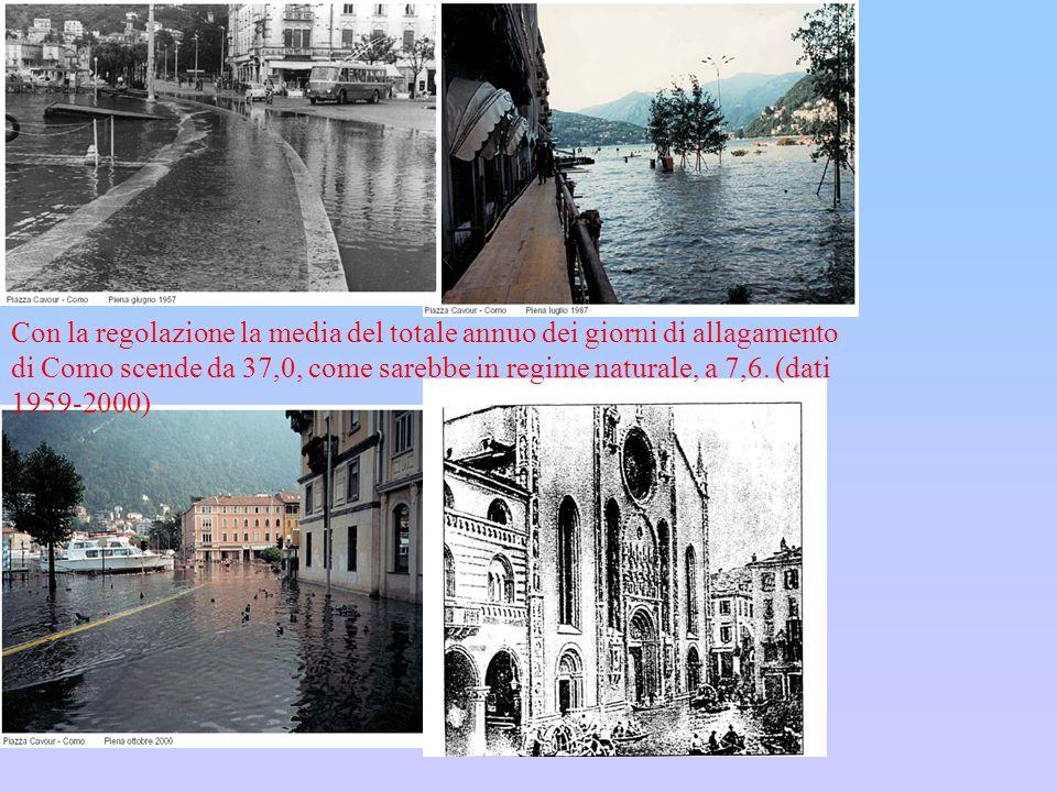Con la regolazione la media del totale annuo dei giorni di allagamento di Como scende da 37,0, come sarebbe in regime naturale, a 7,6.