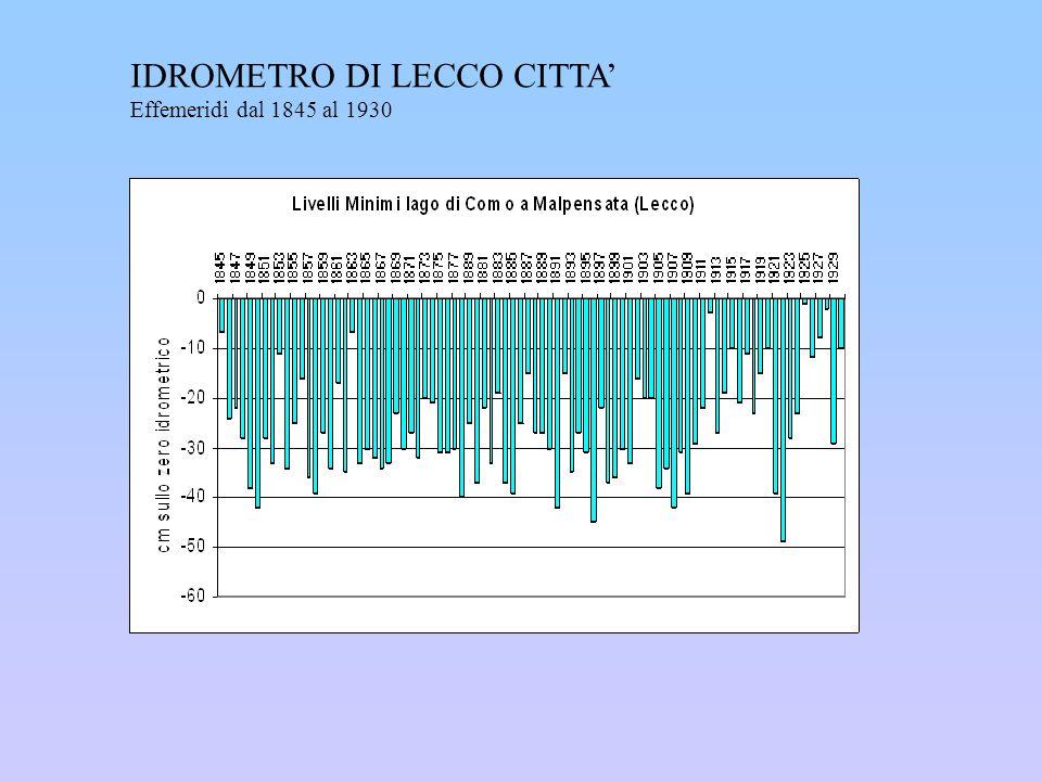 IDROMETRO DI LECCO CITTA'