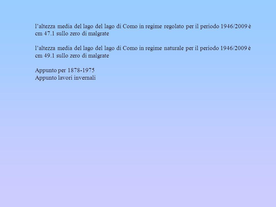 l'altezza media del lago del lago di Como in regime regolato per il periodo 1946/2009 è