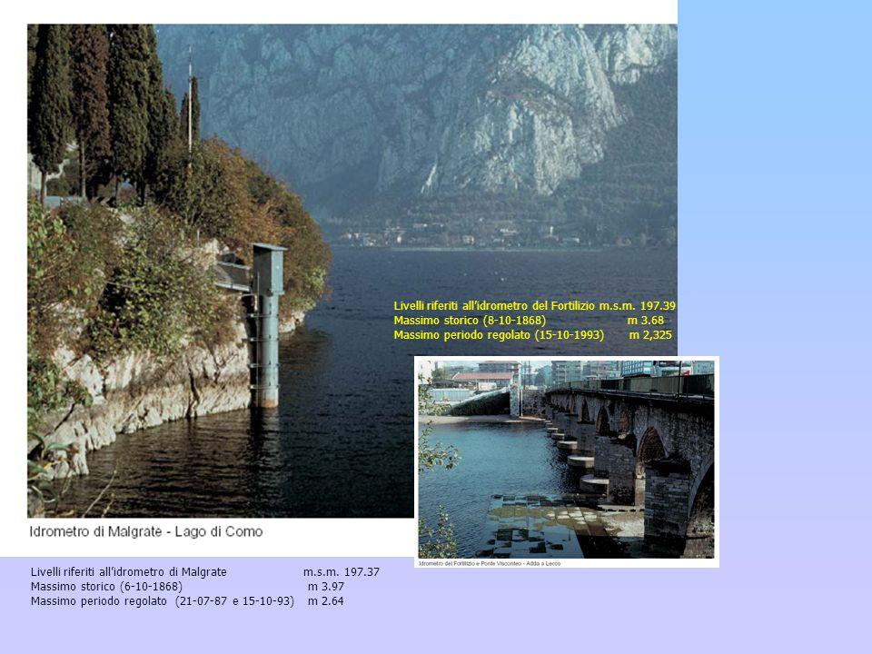 Livelli riferiti all'idrometro del Fortilizio m.s.m. 197.39
