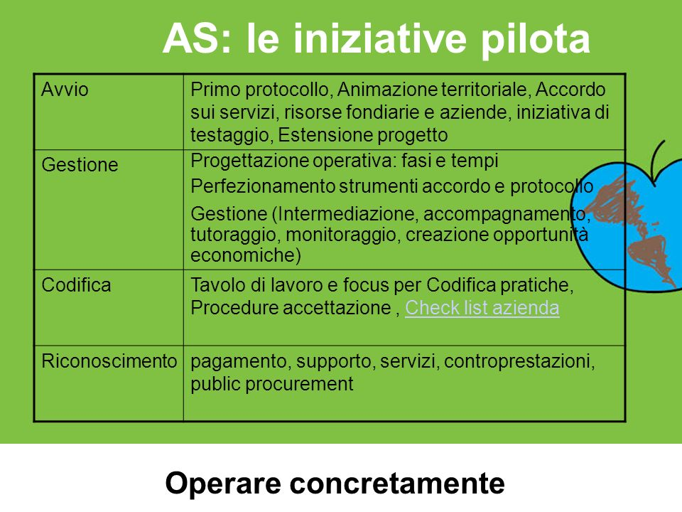 AS: le iniziative pilota