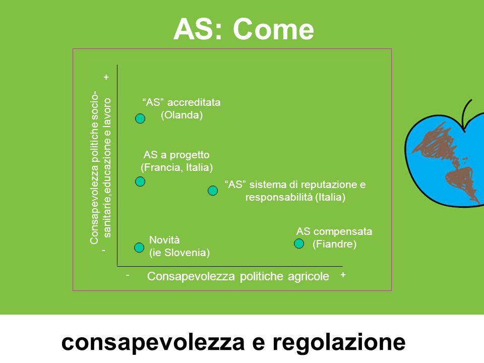 AS: Come consapevolezza e regolazione