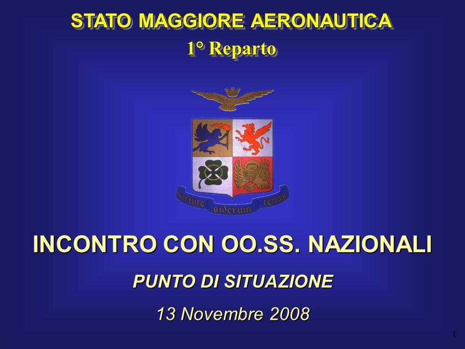 STATO MAGGIORE AERONAUTICA 1° Reparto INCONTRO CON OO.SS. NAZIONALI