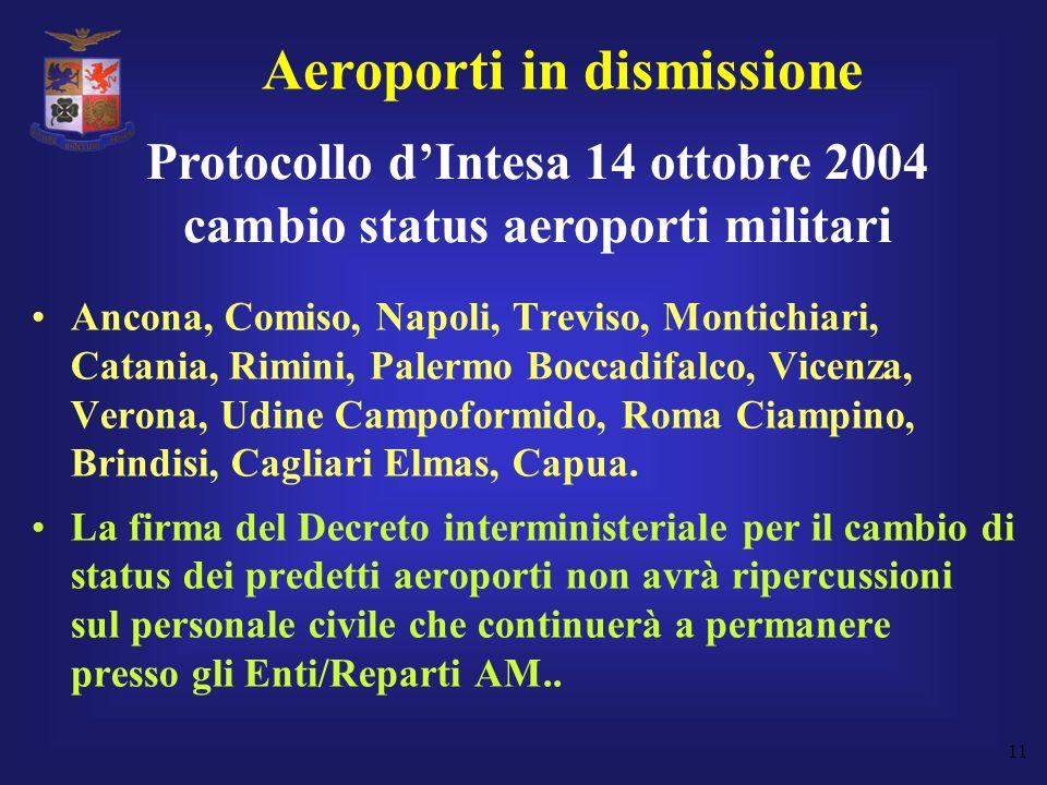 Aeroporti in dismissione