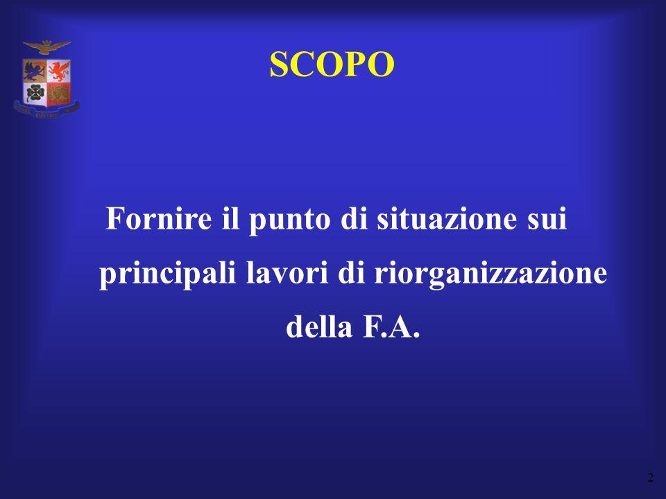 SCOPO Fornire il punto di situazione sui principali lavori di riorganizzazione della F.A.