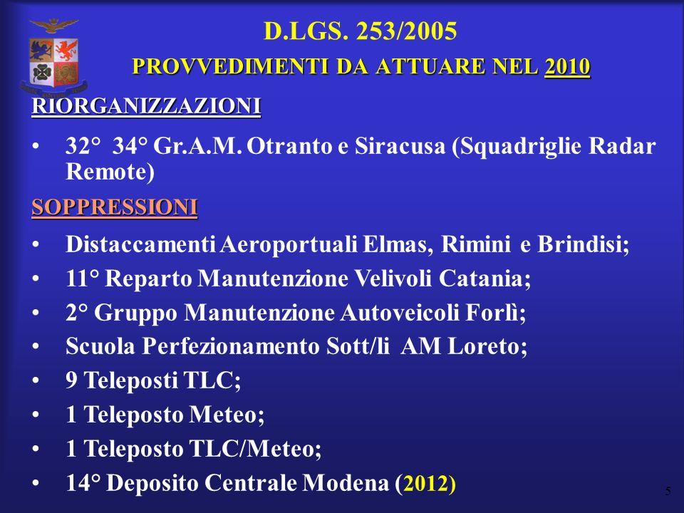 D.LGS. 253/2005 PROVVEDIMENTI DA ATTUARE NEL 2010