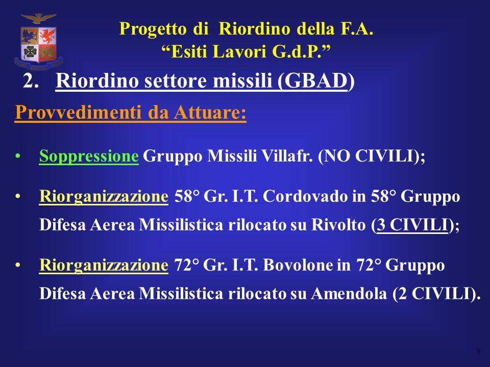 Progetto di Riordino della F.A.