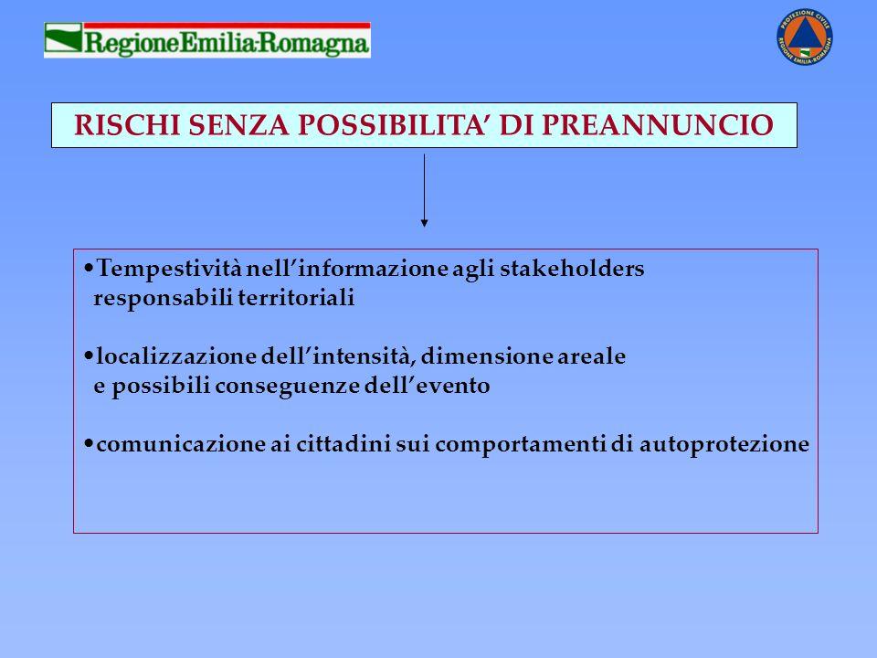 RISCHI SENZA POSSIBILITA' DI PREANNUNCIO