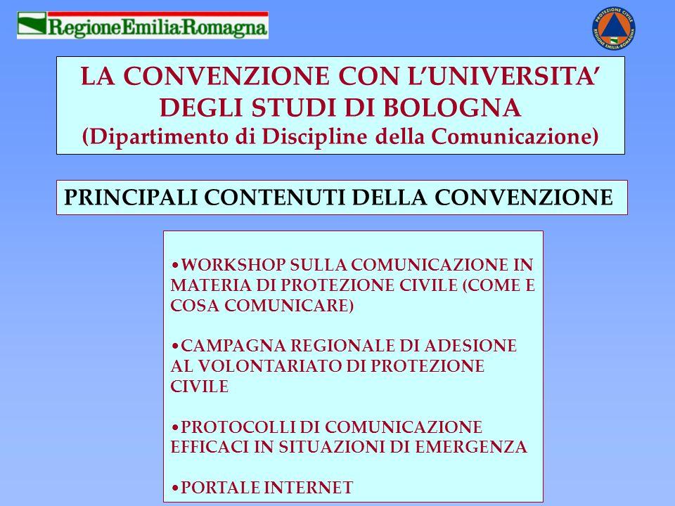 LA CONVENZIONE CON L'UNIVERSITA' DEGLI STUDI DI BOLOGNA