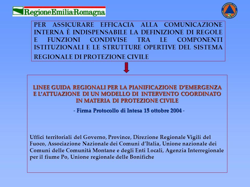 PER ASSICURARE EFFICACIA ALLA COMUNICAZIONE INTERNA È INDISPENSABILE LA DEFINIZIONE DI REGOLE E FUNZIONI CONDIVISE TRA LE COMPONENTI ISTITUZIONALI E LE STRUTTURE OPERTIVE DEL SISTEMA REGIONALE DI PROTEZIONE CIVILE