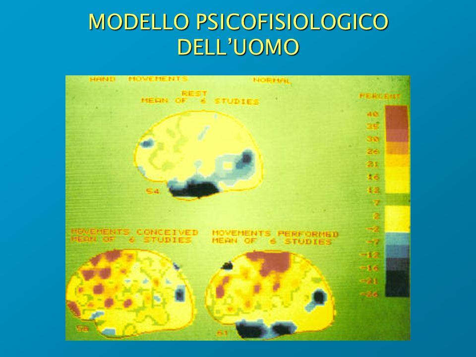 MODELLO PSICOFISIOLOGICO DELL'UOMO