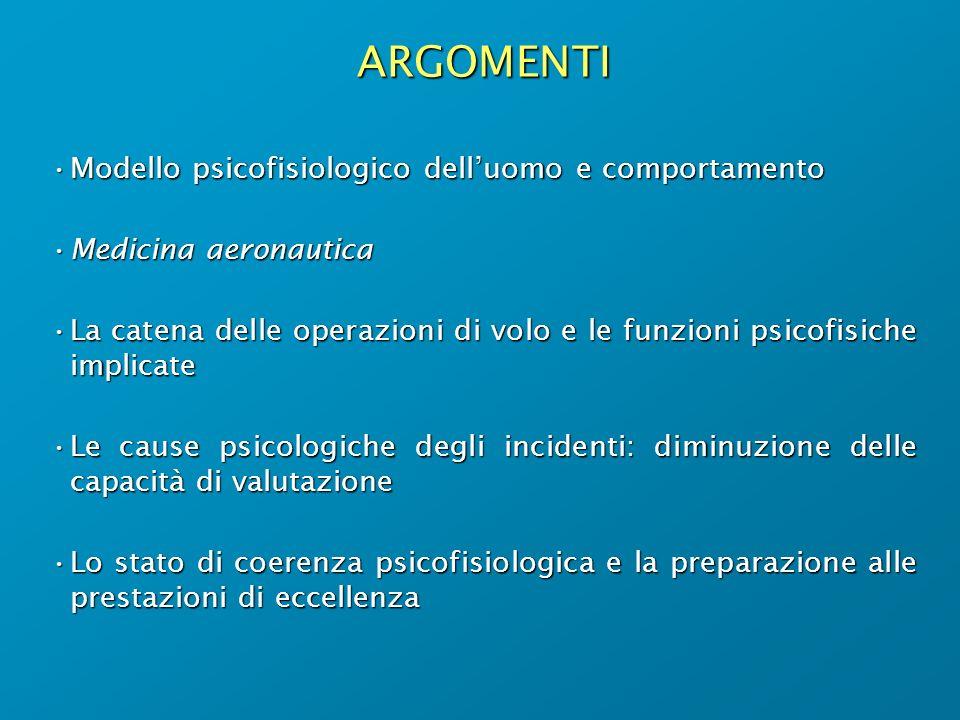 ARGOMENTI Modello psicofisiologico dell'uomo e comportamento