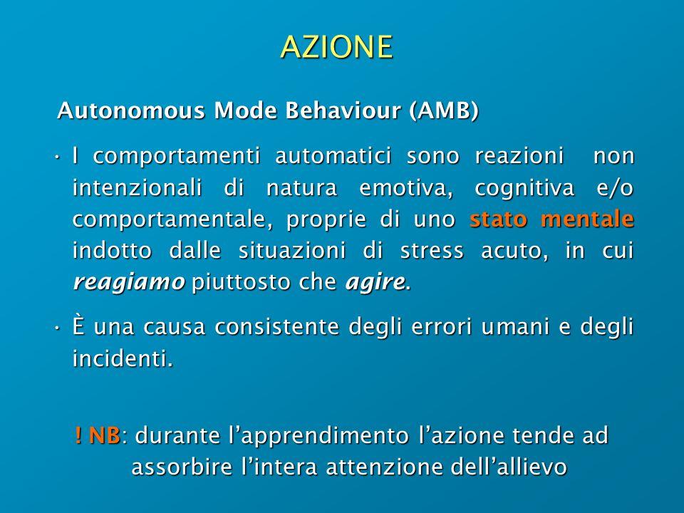 AZIONE Autonomous Mode Behaviour (AMB)