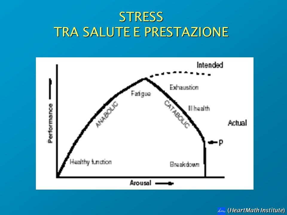 STRESS TRA SALUTE E PRESTAZIONE