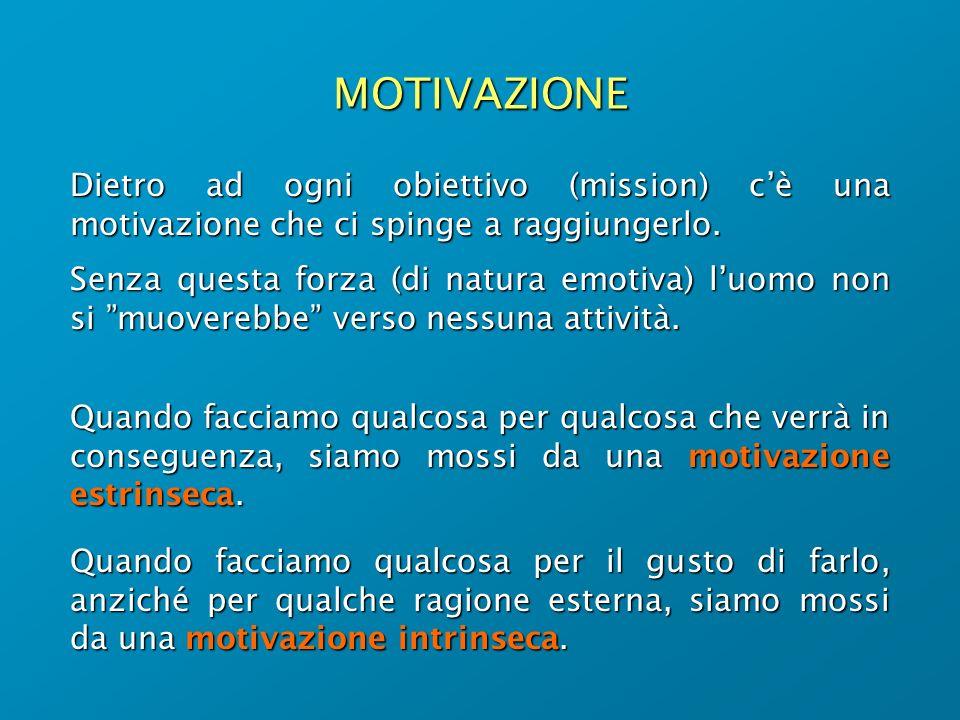 MOTIVAZIONE Dietro ad ogni obiettivo (mission) c'è una motivazione che ci spinge a raggiungerlo.