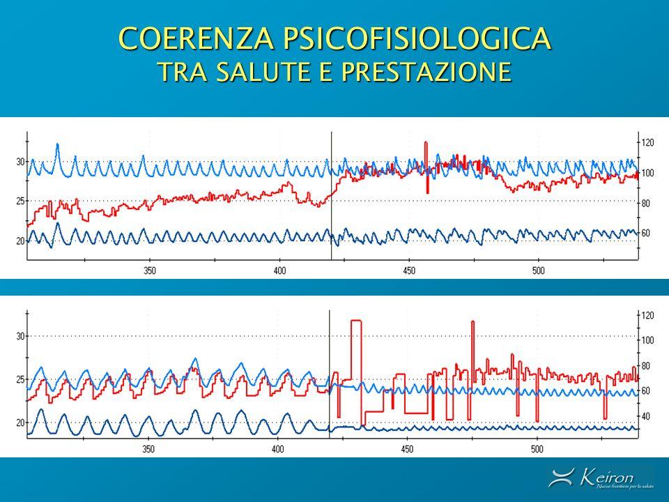 COERENZA PSICOFISIOLOGICA TRA SALUTE E PRESTAZIONE