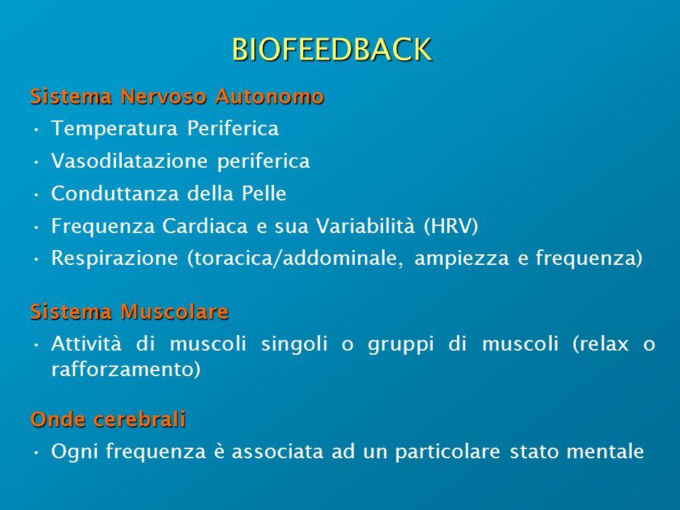 BIOFEEDBACK Sistema Nervoso Autonomo Temperatura Periferica