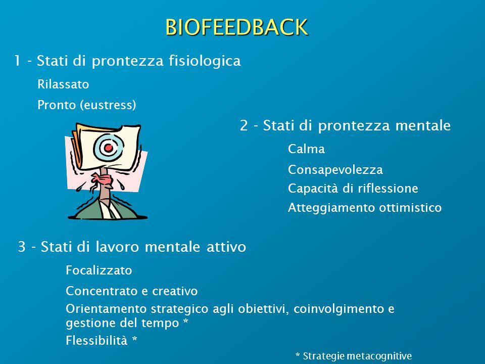 BIOFEEDBACK 1 - Stati di prontezza fisiologica Rilassato
