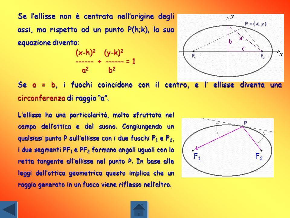 Se l'ellisse non è centrata nell'origine degli assi, ma rispetto ad un punto P(h;k), la sua equazione diventa: