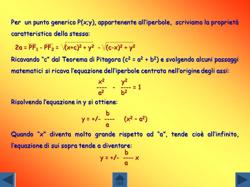 Per un punto generico P(x;y), appartenente all'iperbole, scriviamo la proprietà caratteristica della stessa: