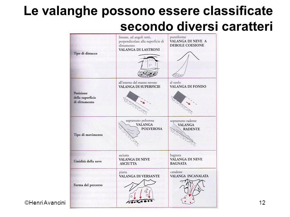 Le valanghe possono essere classificate secondo diversi caratteri