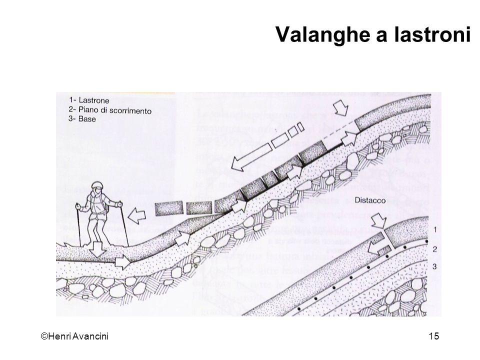 Valanghe a lastroni ©Henri Avancini