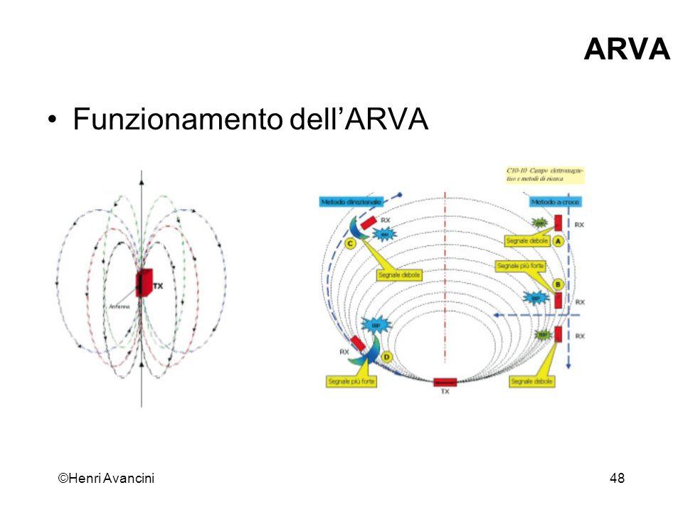 Funzionamento dell'ARVA