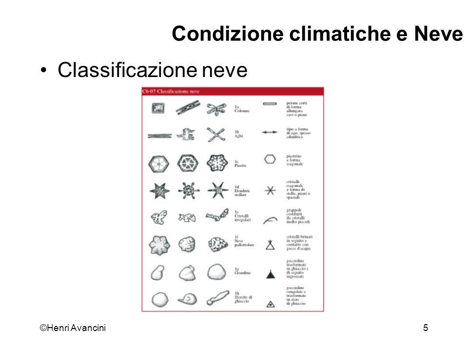 Condizione climatiche e Neve