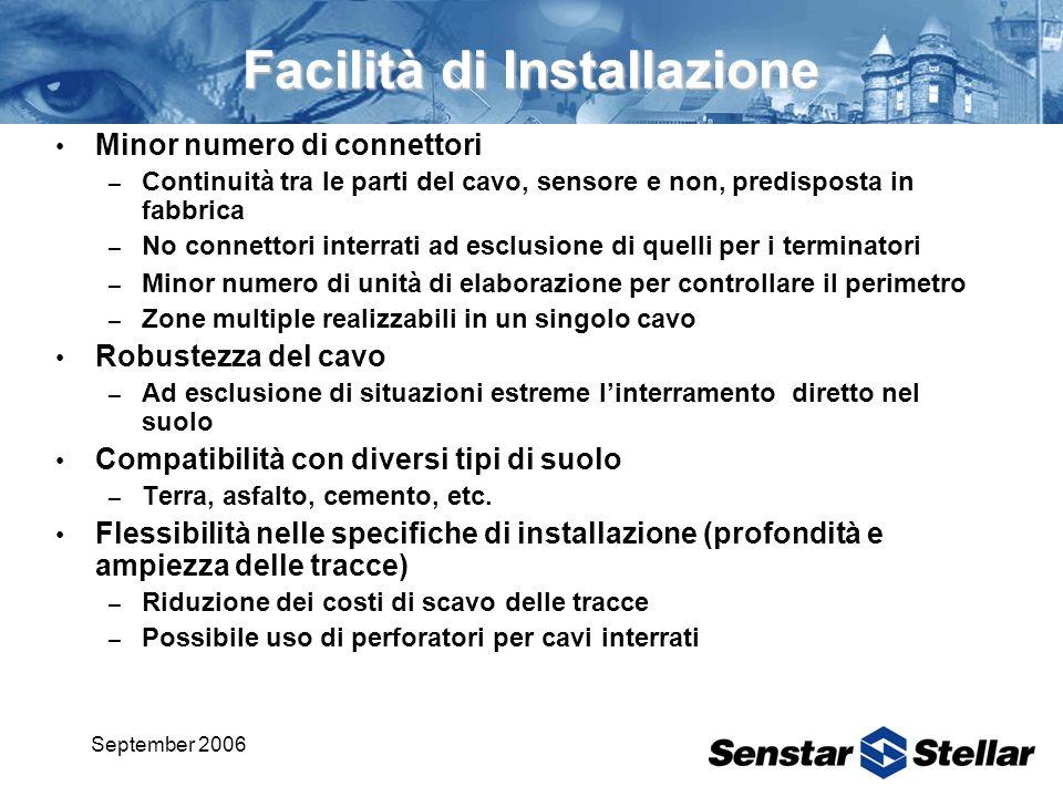 Facilità di Installazione