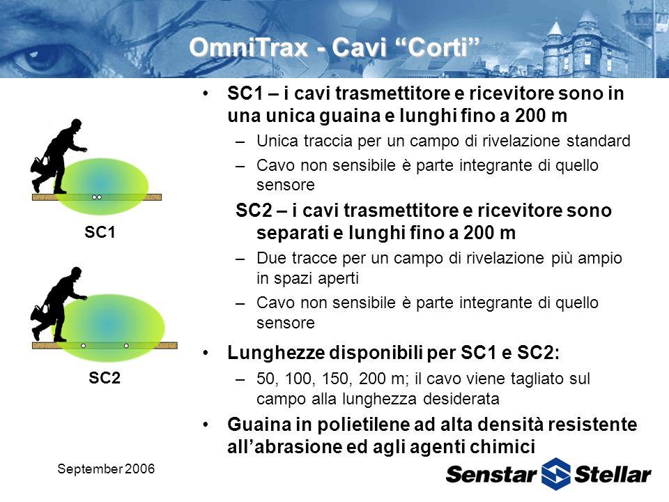 OmniTrax - Cavi Corti