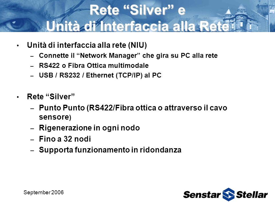 Rete Silver e Unità di Interfaccia alla Rete