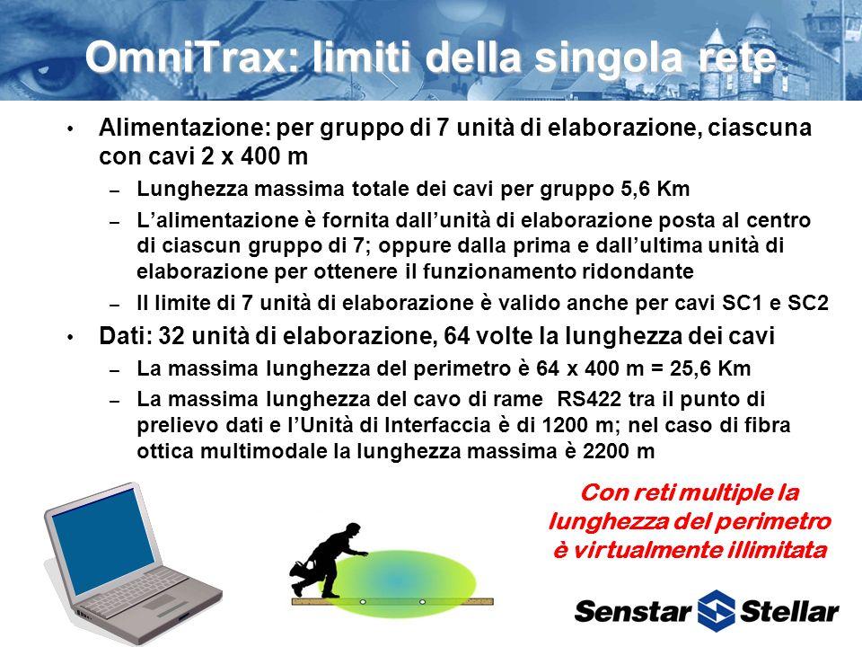 OmniTrax: limiti della singola rete
