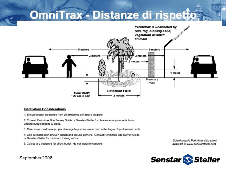 OmniTrax - Distanze di rispetto