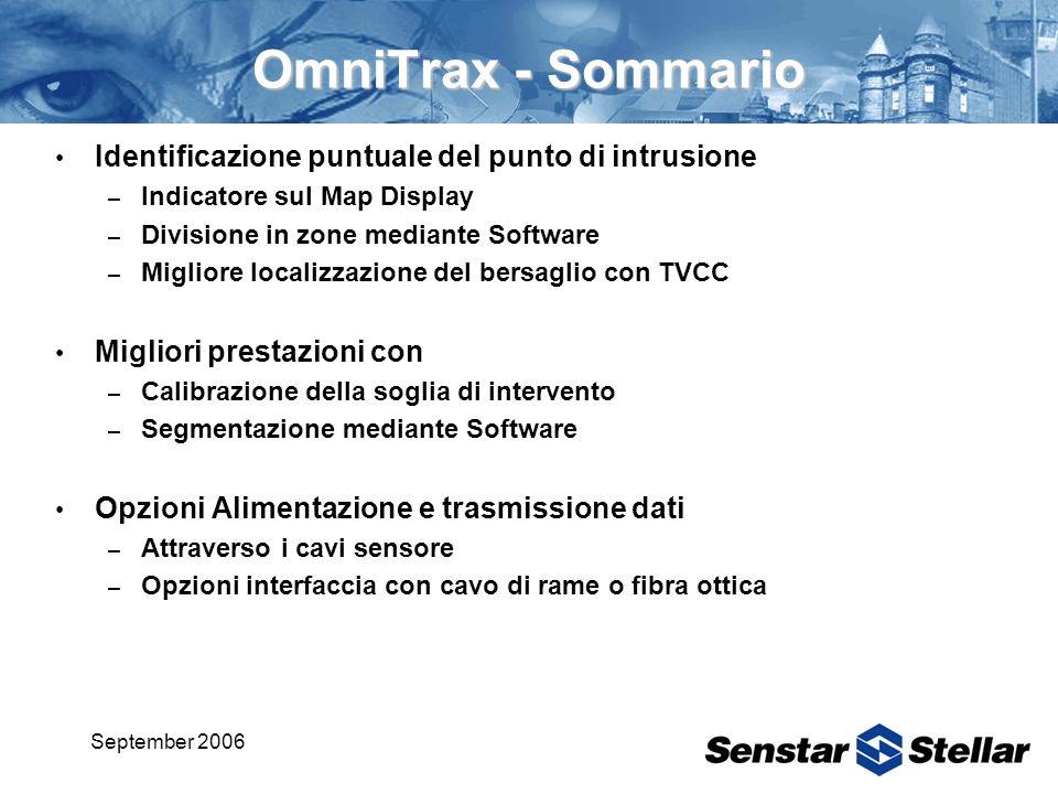OmniTrax - Sommario Identificazione puntuale del punto di intrusione