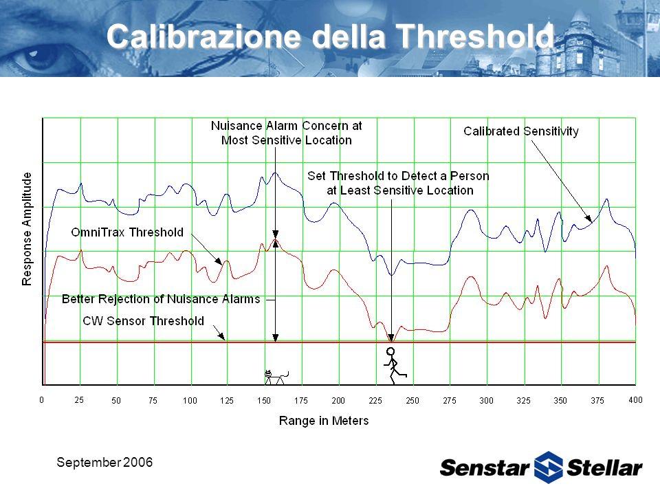 Calibrazione della Threshold