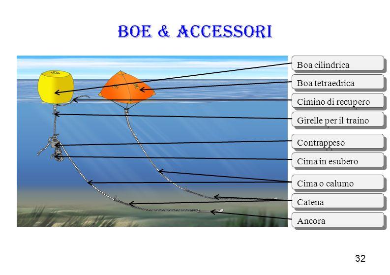 Boe & Accessori Boa cilindrica Boa tetraedrica Cimino di recupero