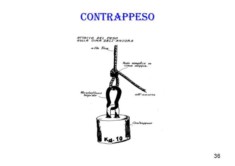 Contrappeso Con questo sistema si applica il contrappeso, a circa due/tre metri sotto alla boa, solamente quando l'ancoraggio è definitivo.